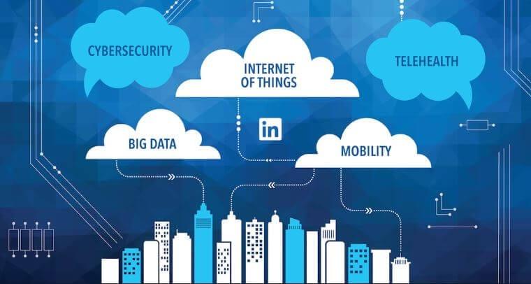 linkedin marketing solutions-revenue-model-of-linkedin-strategy-of-linkedin