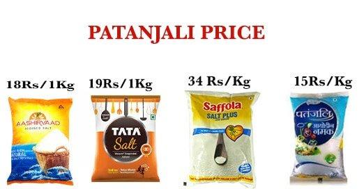 patanjali-business-model-low-pricing-tata-salt-safola-itc-pricing