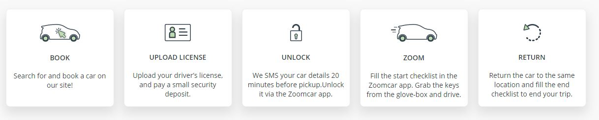 zoomcar-business-model-how-to-select-a-car