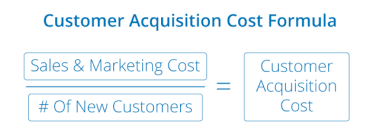 CAC: Customer Acquisition Cost This is... - Hany Sewilam AbdelHamid |  Facebook