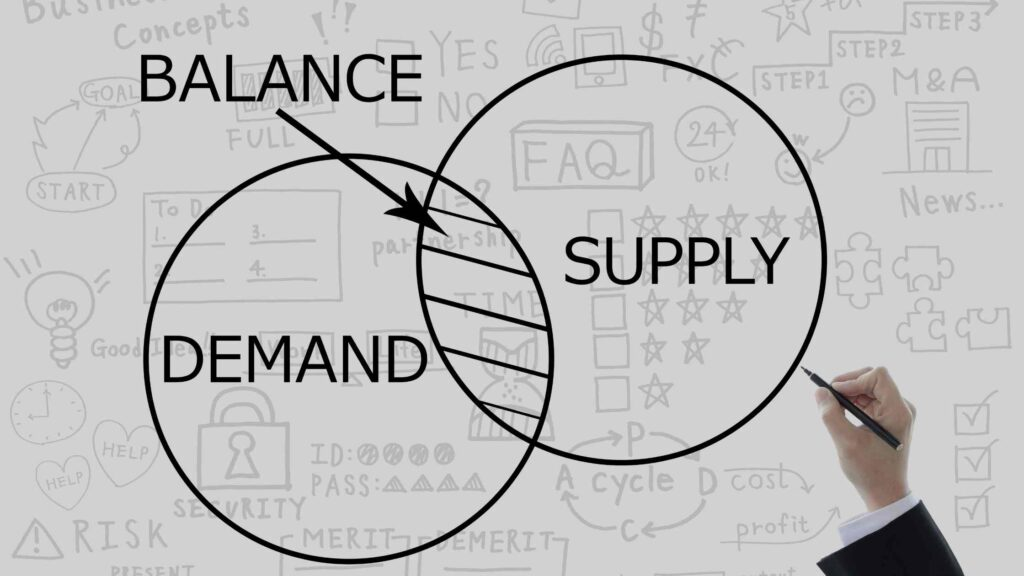 Demand and supply curves   Meaning, Definition, Example, and Laws