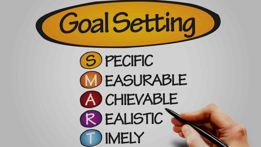 SMART Goals - How to Make Your Goals Achievable