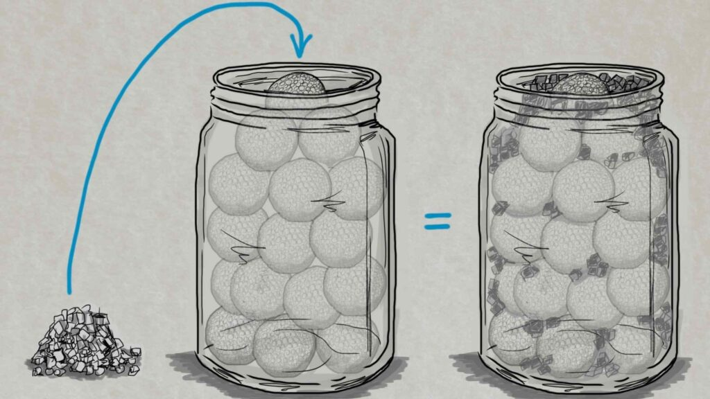 Time Management: How The Pickle Jar Theory Will Help You