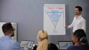 What is a Sales funnel? Beginner to Advanced Full Guide